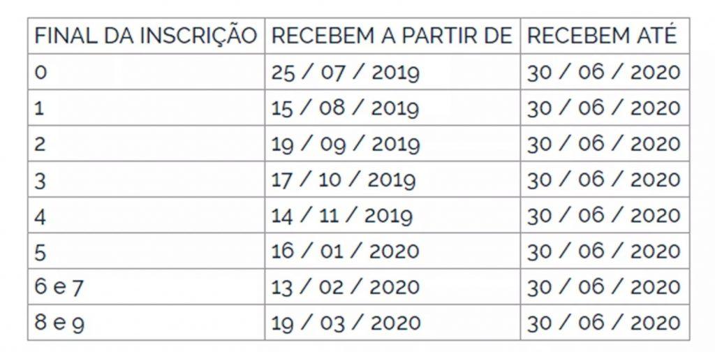 calendário de pagamento pasep 2019