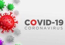 Gráfico do coronavírus