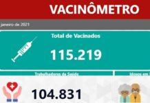 Vacinômetro MG