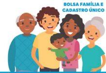 Programa Bolsa Família Varginha